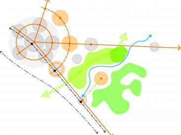 Halton Forest Park Masterplan