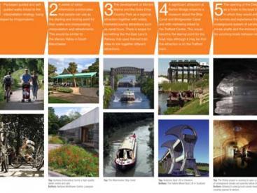 Bridgewater canal strategy