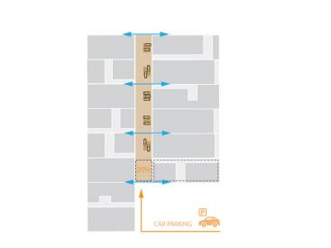Heidelberg Urban strategy :  Access and Parking