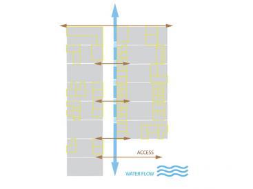 Heidelberg Urban strategy : Water
