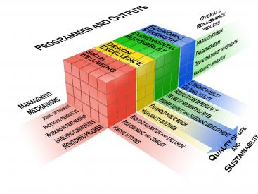 Rubix Cube of Urban Renaissance