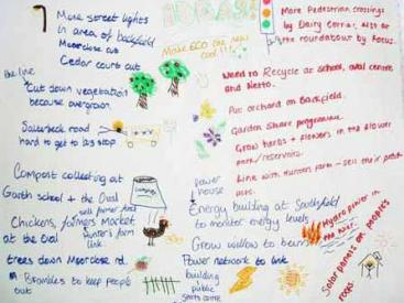 Eco-neighbourhood visioning list